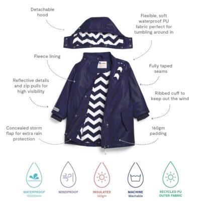 stripy lined navy puddleflex recycled jacket rental